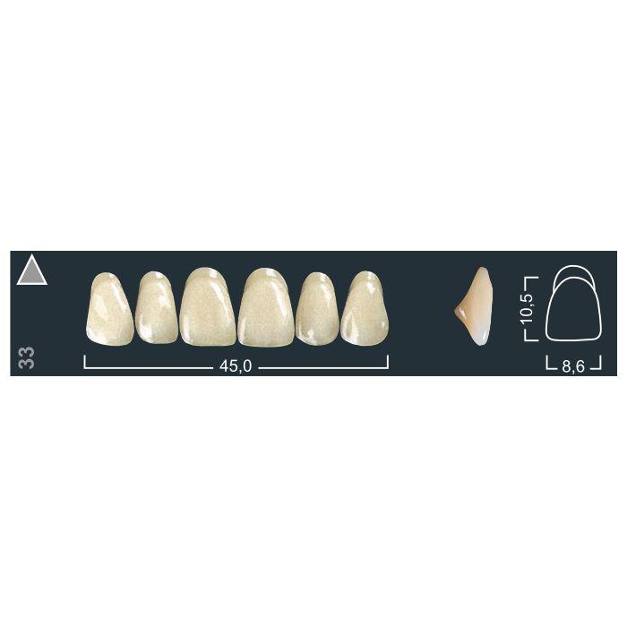 Зубы фронтальные в/ч 510/33 Ивокляр