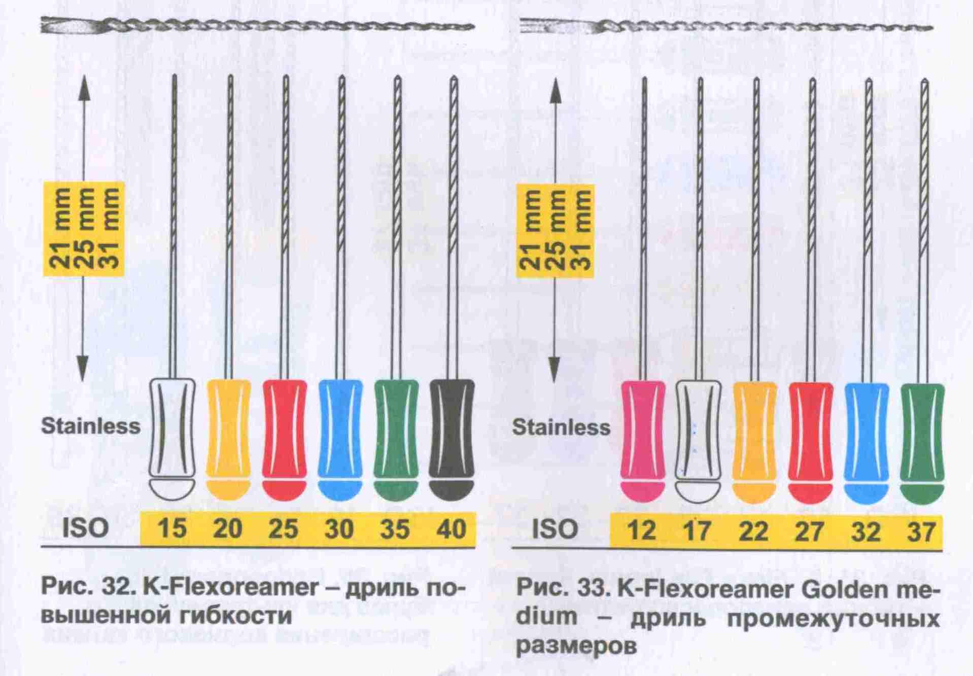 К-флексоример голден медиум 17, 25мм уп 6шт