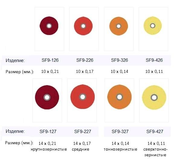 Диски д/полир SF9-426 extrafine Политек25шт 8693SF