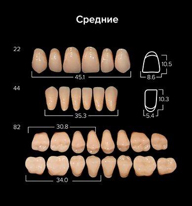 Зубы АНИС А2 в бобинах